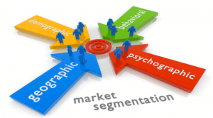 Small Business Target Market